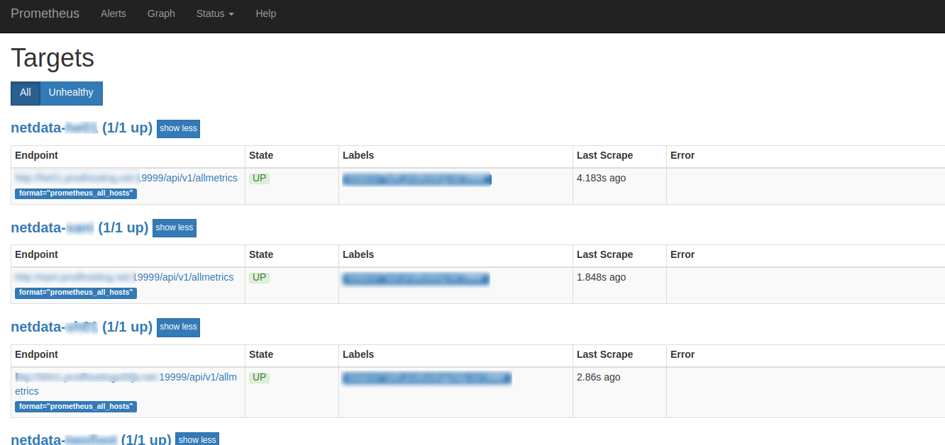 Quality server monitoring solution using NetData/Prometheus